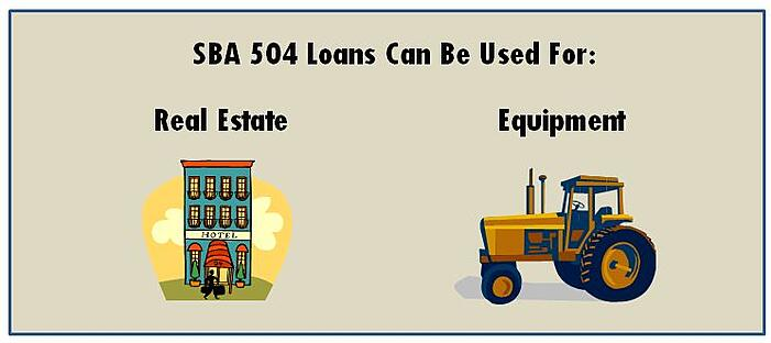 sba-504-loan-uses