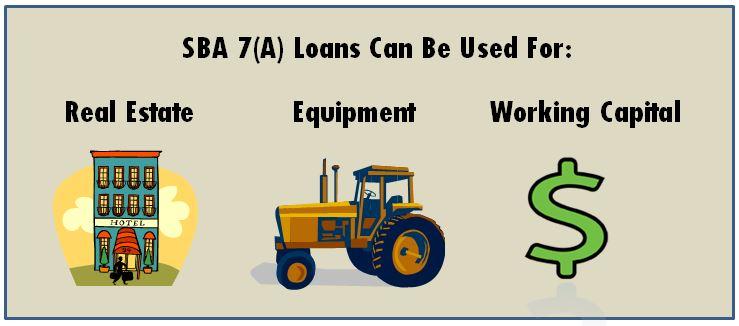 sba-7a-loan-uses