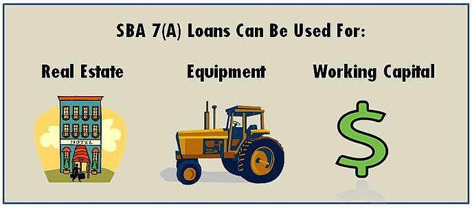 sba-7a-loan-uses