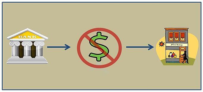 banks_dont_lend