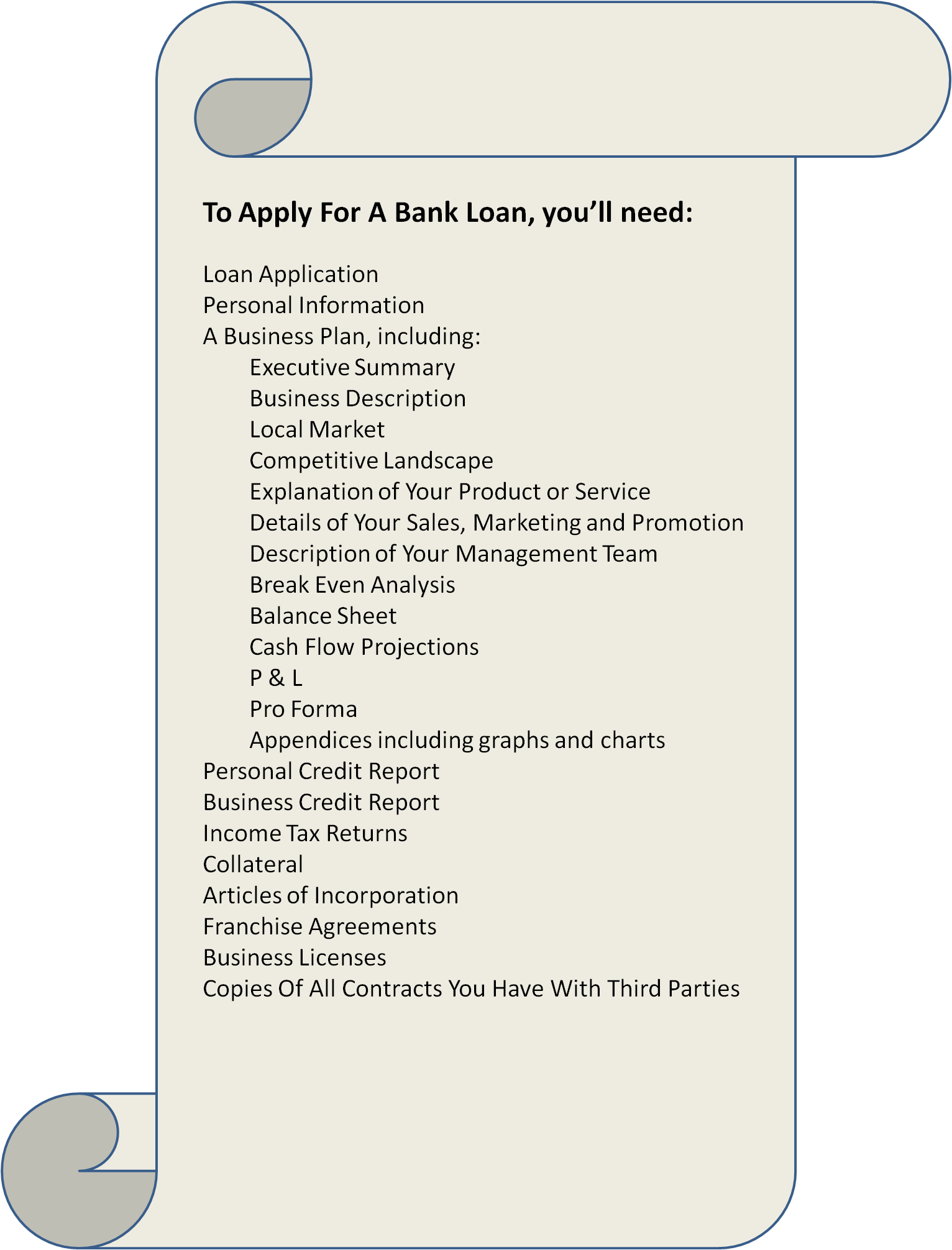Best small business banking options