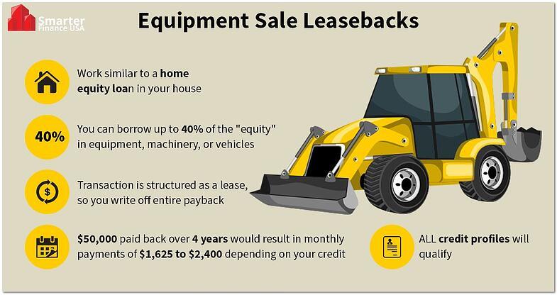 equipment-sale-leasback-info