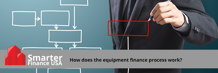 How_does_the_equipment_finance_process_work.jpg