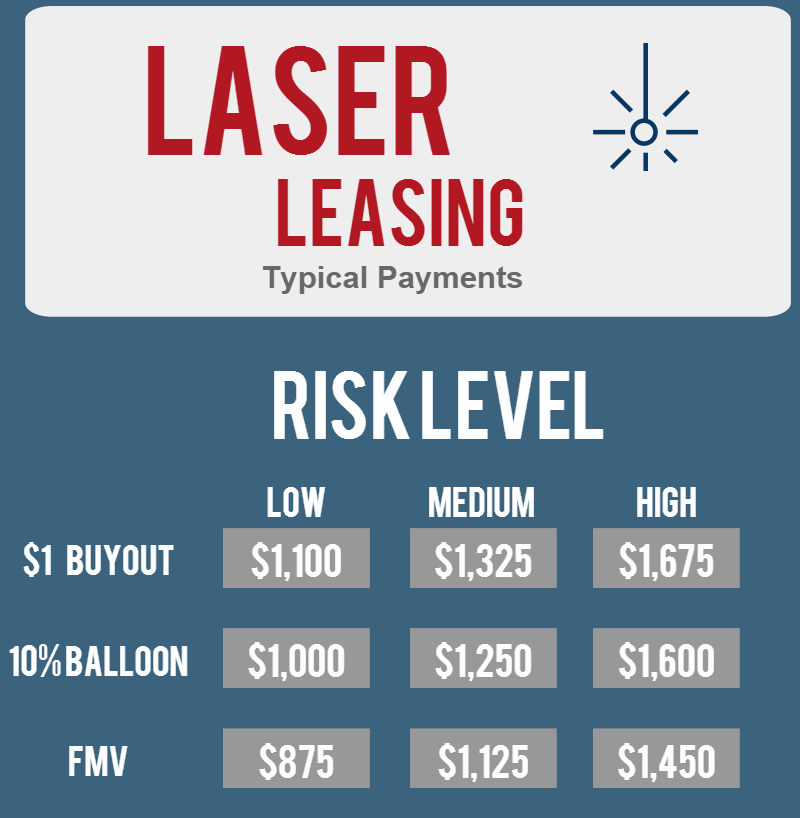 Laser-machine-payments.png