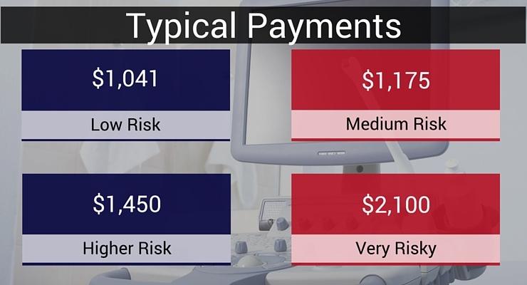 Medical-equipment-finance-payments.jpg