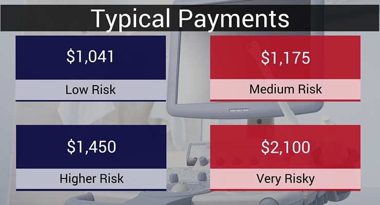 Medical-equipment-finance-payments.jpg