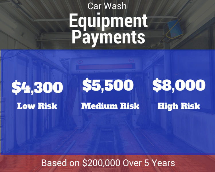 car-wash-equipment-payments.png