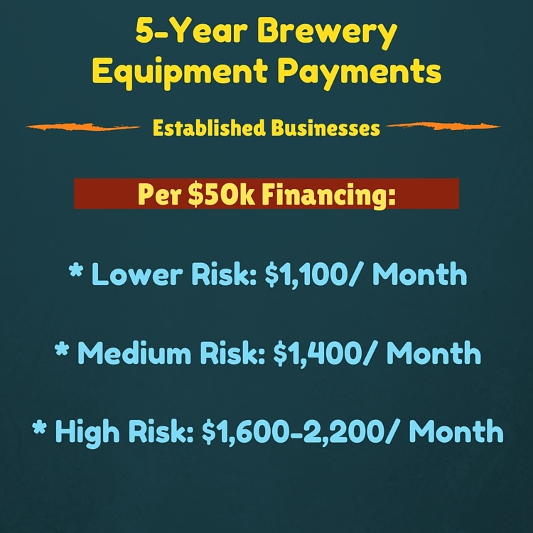 established-brewery-equipment-payments.jpg