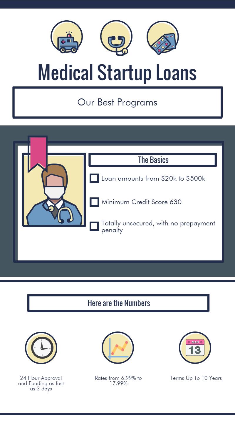 medical-practice-start-up-financing.png