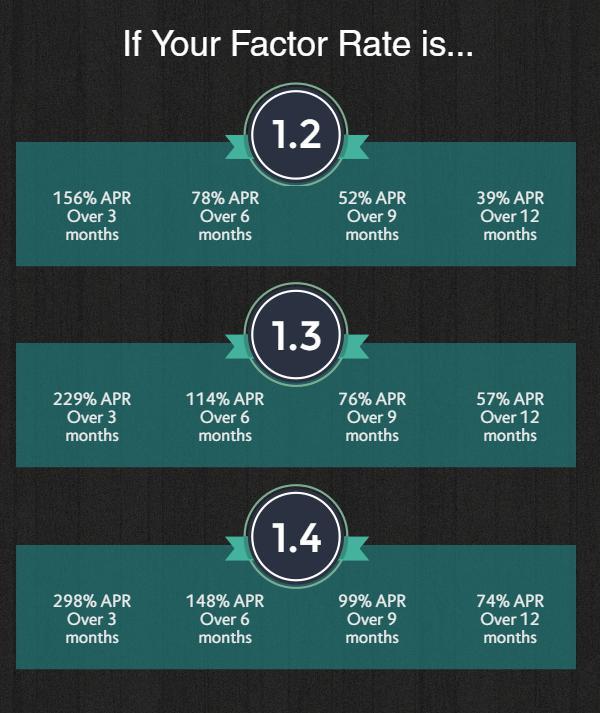 Top 10 cash loans photo 1
