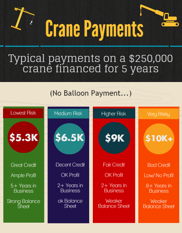 payments-on-a-crane.png