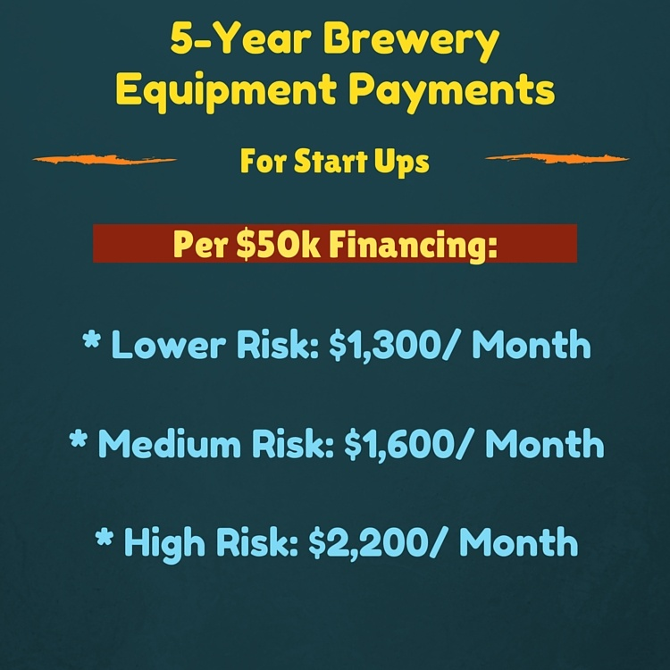 startup-brewery-equipment-payments.jpg