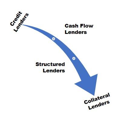 tow-truck-lenders