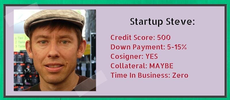 Startup_Steve